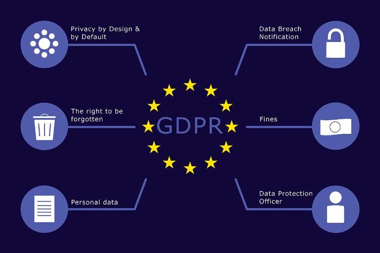 EU GDPR - UberGDPR WordPress Plugin